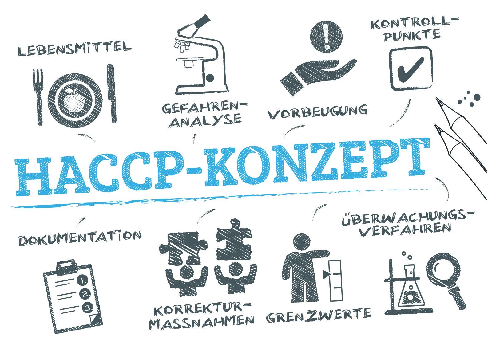 HACCP Schädlingsmonitoring